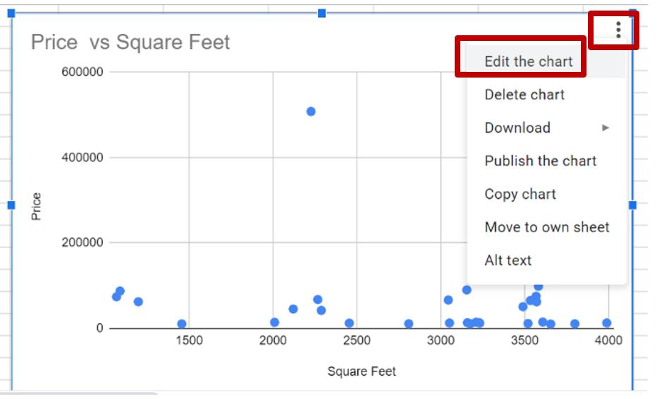 Edit-scatter-plot-chart