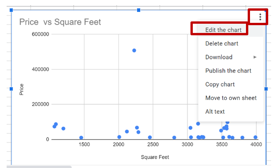 How to use Error Bars in a Scatter Plot
