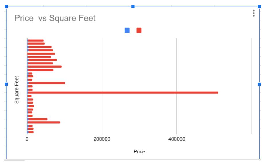 Line-and-column-Chart-vs-Scatter-plot-2