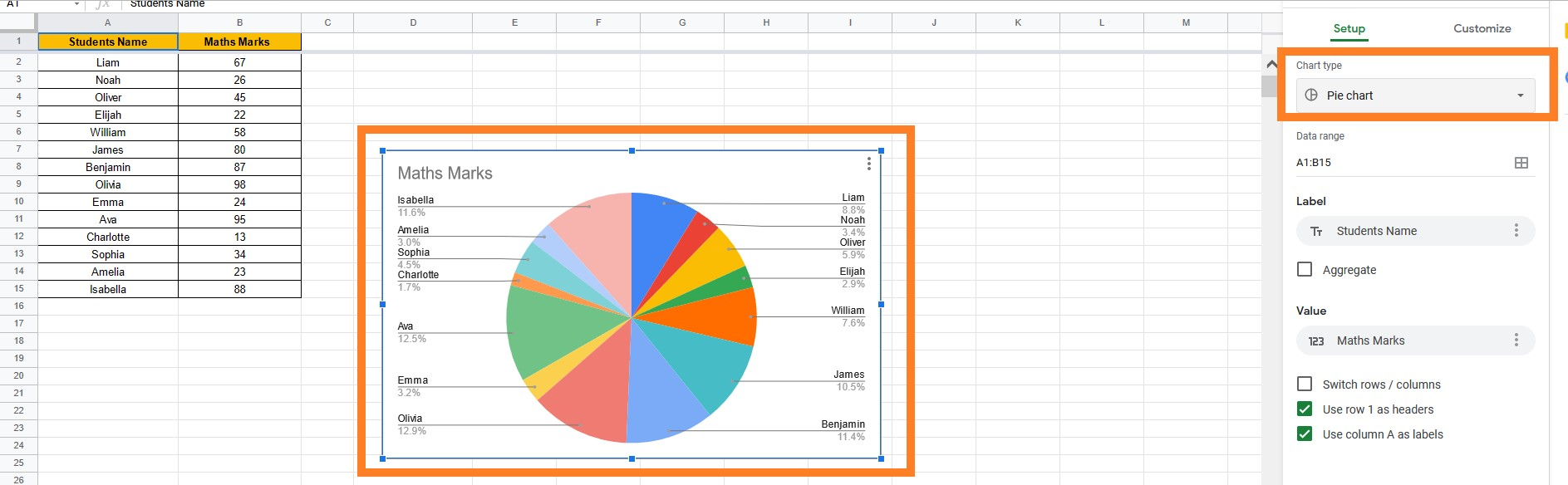 how to make pie chart in google sheets