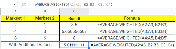 How To Calculate Weighted Average In Google Sheets