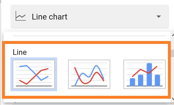 How to Make a Line Chart in Google Sheets