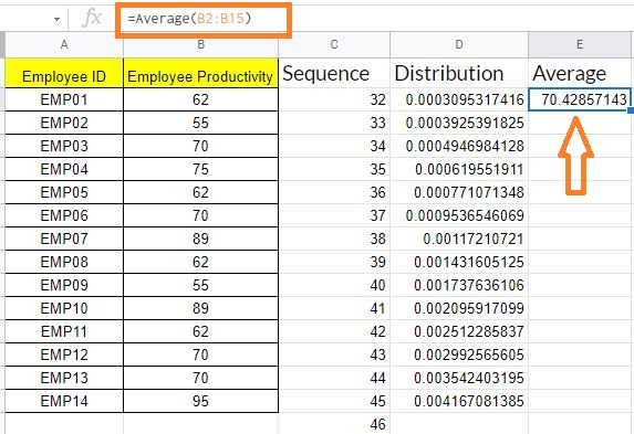 bell curve in google sheets3