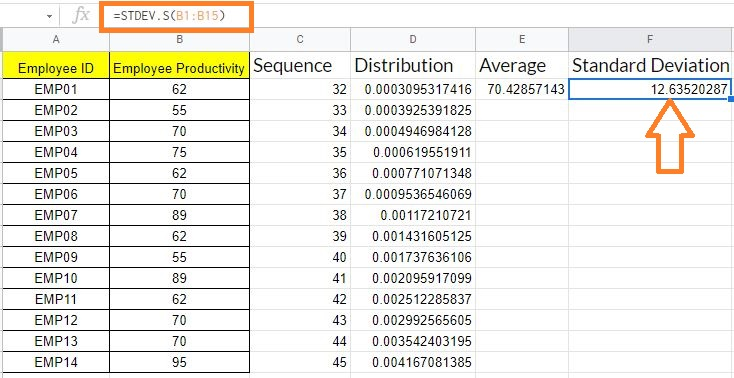 bell curve in google sheets4