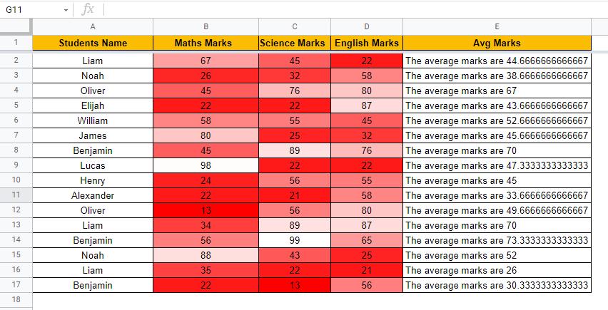 heatmaps in google sheets