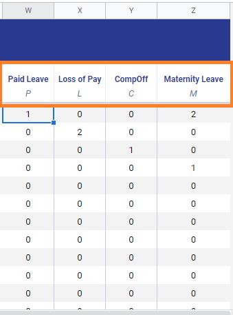 leave tracker sheet in Google Sheets8